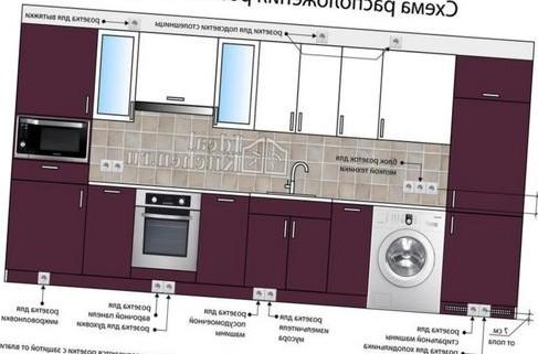 Электроснабжение кухни: Как установить розетки на кухне