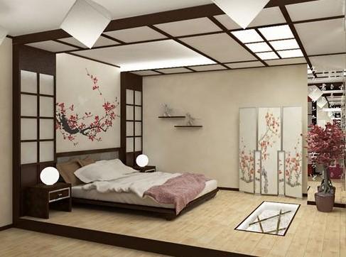 Спальня в японском стиле: дизайн интерьера и элементы оформления + фото