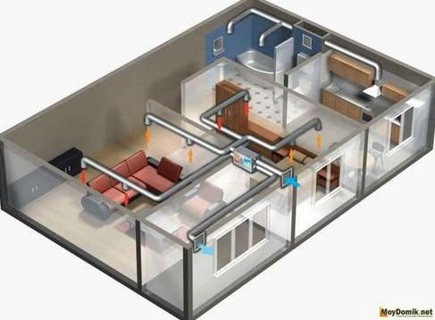 Типы систем вентиляции коттеджа - вытяжная, приточная и приточно-вытяжная: описания с фото